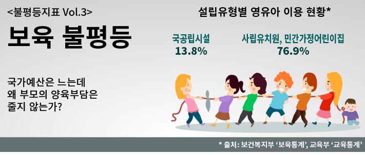 보육불평등_20150225_1
