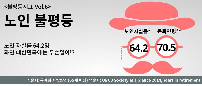 노인불평등_20150324