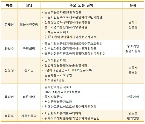 4월특집칼럼_노동_송민정(600)
